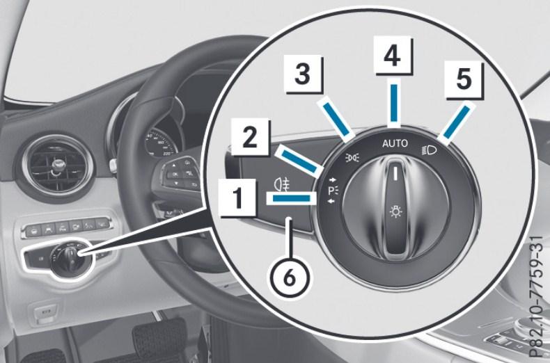 Công tắc chỉnh đèn trên xe Mercedes-Benz