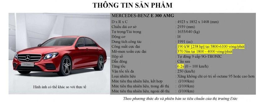 Thông số kỹ thuật Mercedes E300 AMG 2021 mới nhất