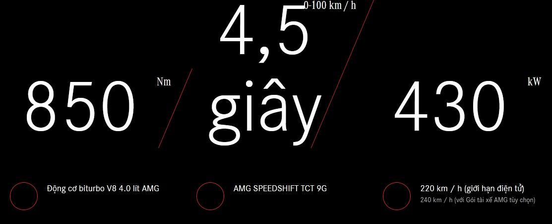 Mercedes-AMG G63 nhắc đến chiếc xe này khiên người ta phải KINH NGẠC