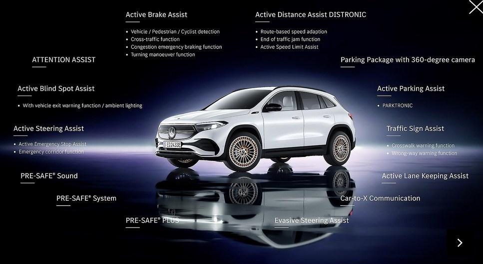 Mercedes EQA 2022